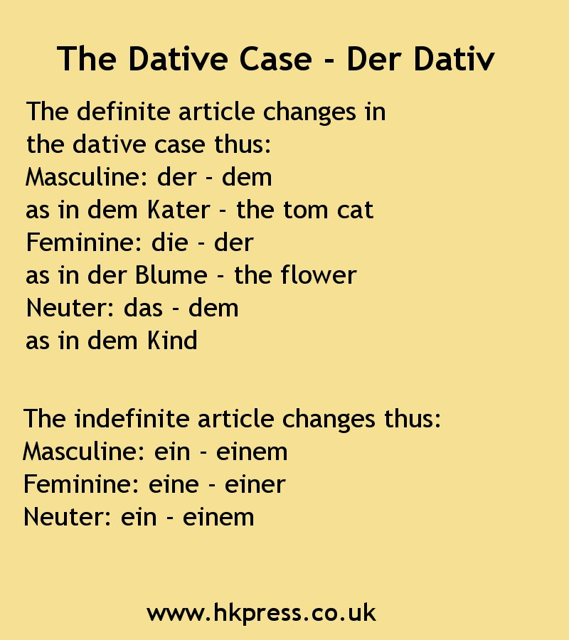 Dative case 2